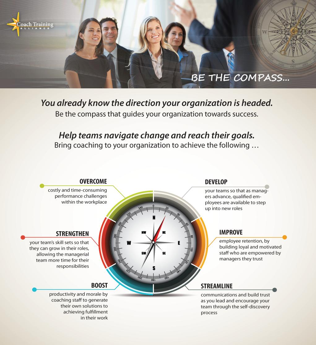 HCC.Compass.Image